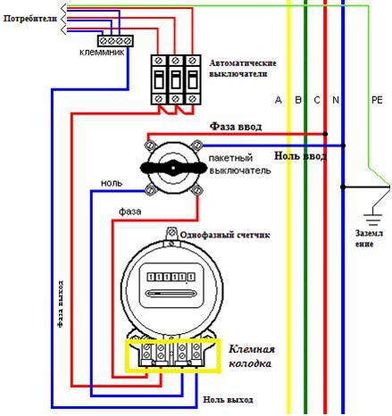 подключить электрический счетчик